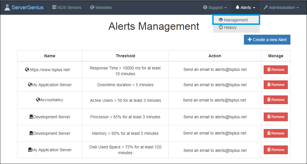 Alerts Management Screenshot
